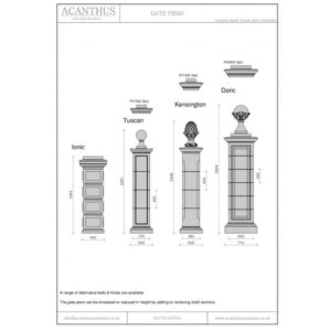 GPK-Kensington-Gate-Pillar-with-FN6-Pineapple-and-Base-Acanthus-Cast-Stone
